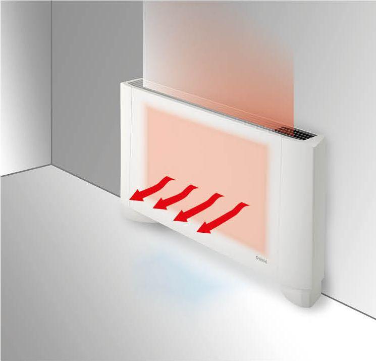 Radiateur basse temperature simple radiateurs basse temprature with radiateur basse temperature - Comment reconnaitre un radiateur basse temperature ...